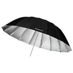 Umbrella Bundle (2.1m)